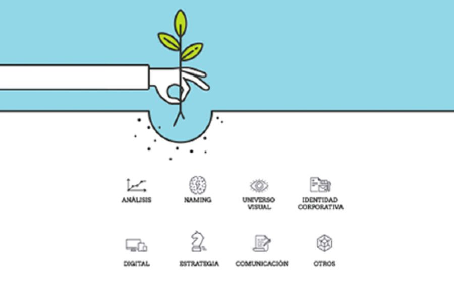 blog_branding